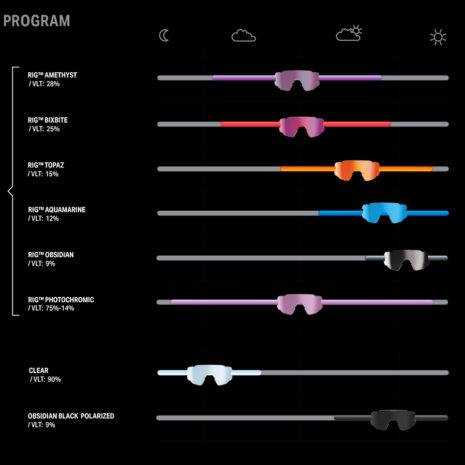Sweet Protection Lens specs